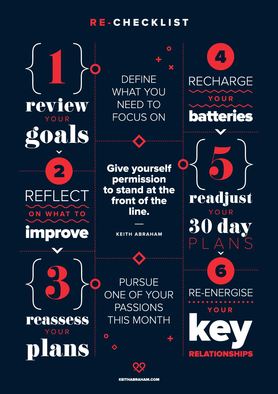 6 Point July Checklist